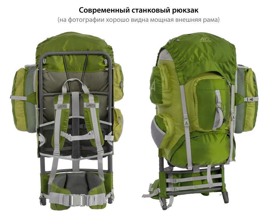 Как выбрать туристический рюкзак ТУРИСТ