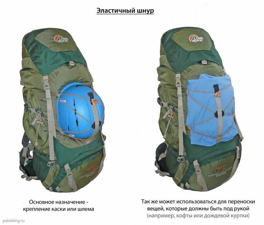 Туристические рюкзаки статья магазины рюкзаки samsonite