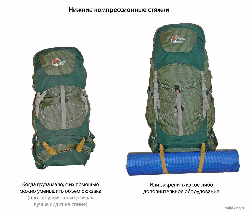 Какого объема купить рюкзак 22105 рюкзак