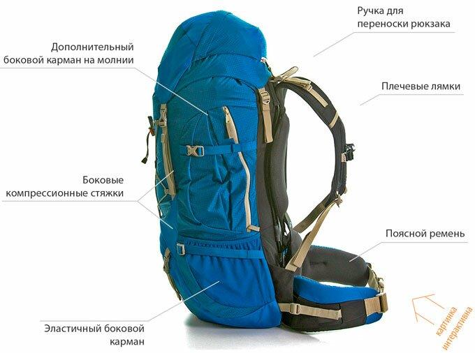 Туристический рюкзак выбор школьные рюкзаки для мальчиков 3 класс фото