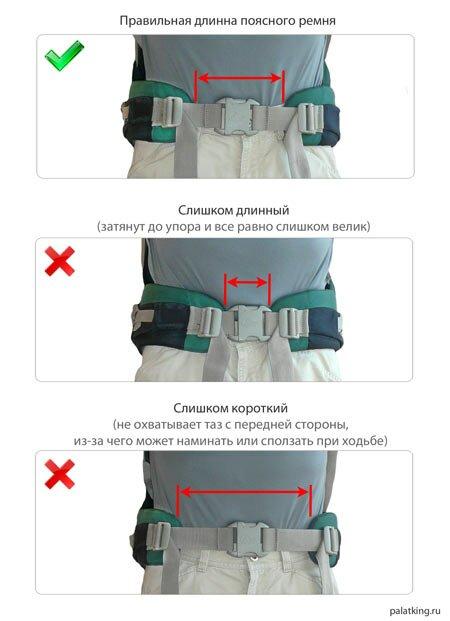 Как настроить туристический рюкзак фото рюкзак