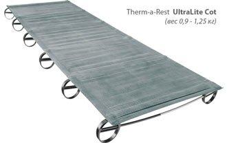 Легкая туристическая раскладушка Term-a-Rest UltraLite Cot