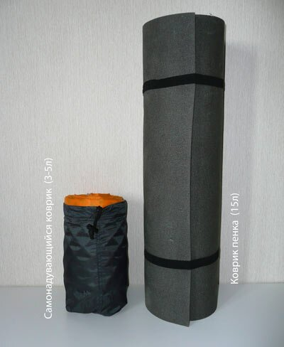 Сравнение размера самонадувающегося коврика и пенки
