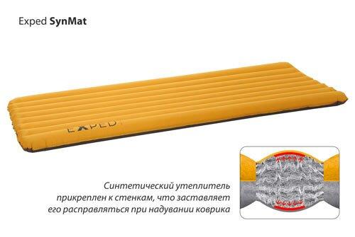 Конструкция коврика Exped SynMat