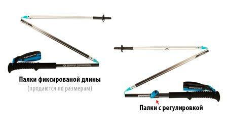 Треккинговые палки фиксированной длины