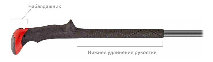 Форма ручек треккинговых палок