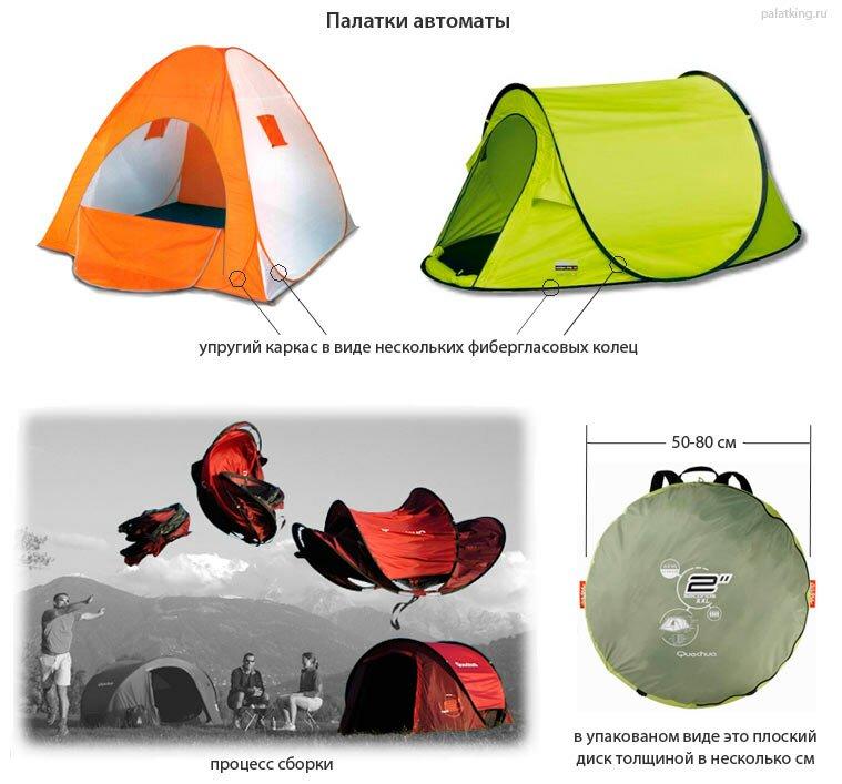 видов палаток-автоматов.