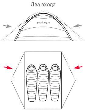 Палатка с двумя входами