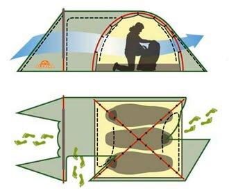 Туристическая палатка продуваемая во время жары